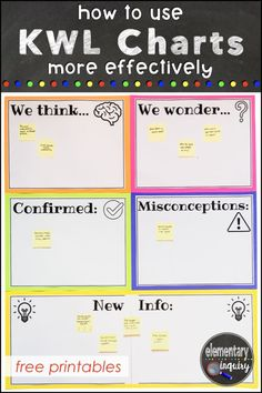 Taking KWL Charts Up a Notch: Encouraging Wonder Curiosity and Reflection Throughout Any Unit Elementary Inquiry 5th Grade Classroom, School Classroom, Classroom Ideas, Classroom Activities, Classroom Organization, Learning Activities, Teaching Strategies, Teaching Tips, Primary Teaching
