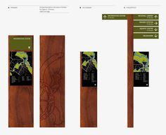 Shire of Campaspe Signage Board, Park Signage, Wayfinding Signage, Signage Design, Map Design, Deco Design, Environmental Graphic Design, Environmental Graphics, Directory Signs
