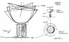 TACCIA Lampada da tavolo a luce riflessa 1958 Progetto: Achille e Pier Giacomo Castiglioni 1962 Produzione: Flos
