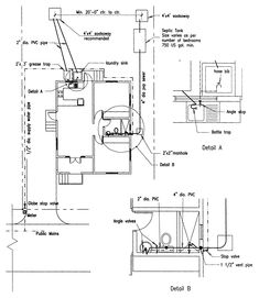 2007 Florida Building Code, Building, Residential