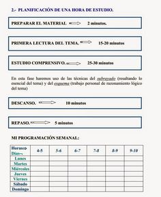 TÉCNICAS DE ESTUDIO ESO Study Techniques, Study Methods, Reading Tips, Reading Strategies, Note Taking Tips, Reading Anchor Charts, Art Therapy Activities, School Study Tips, Study Habits