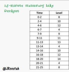 25 minute stationary bike workout [TOTAL MILEAGE: 5.59 mi]