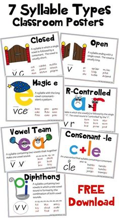 7 Syllable Types Resources. There are 7 types of syllables that occur in all words of the English language. Every word can be broken down into these syllables. These 7 syllables include: closed, open, magic e, vowel teams, r-controlled, diphthongs and consonant le. After teaching each syllable type, having these posters readily available for reference in your classroom can help your students. The Make, Take & Teach 7 Syllables Types Classroom Posters can be downloaded for free.