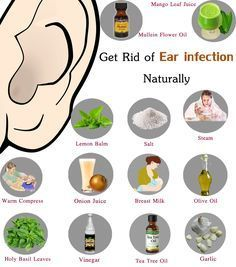 Homemade antibiotics for middle ear infection in infants, adults.Home Remedies for Ear Infection symptoms. Natural ear drops treatment for ear pain relief.