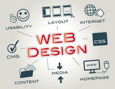 We are a team of experience web designer and developers, website development costs Calgary. We craft stunning latest media, websites and engage advertise for local and worldwide clients.