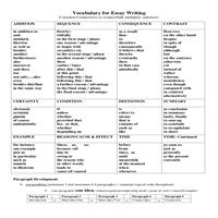 essay vocabulary cae