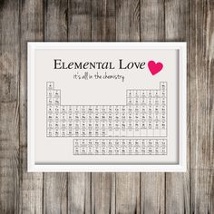 I love you periodic table of elements card romantic card valentines modern periodic table of elements love wall art wall decor digital download urtaz Images