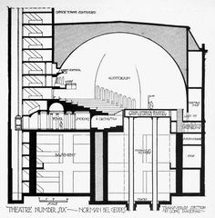 Norman Bel Geddes' design for a theater