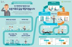 [infographic] '통합의료복지서비스'에 대한 인포그래픽