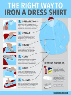 Ironing a dress shirt BI graphics