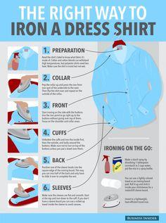Ironing a dress shirt BI graphics