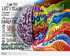 I'm a right brain girl living in a left brain world....