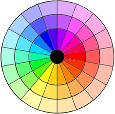 I'm pinning for the discussion on using warm/cool tones, general color theory stuff. This is what I need to know more about.  Now I just do it by eye but understanding the theory behind it should result in fewer regrets.