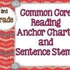This resource contains an anchor chart/poster for each of the 3rd Grade Reading (Literature and Informational) Common Core standards (and some stan...