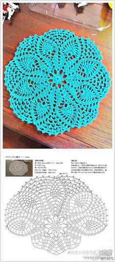 30 Ideas Crochet Doilies Diagram Pineapple Charts For 2019 Crochet Doily Diagram, Crochet Chart, Thread Crochet, Crochet Motif, Crochet Designs, Crochet Patterns, Blanket Crochet, Crochet Dollies, Crochet Flowers
