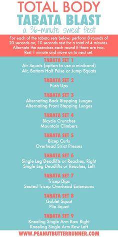 Total Body Tabata Blast Workout: A 36-Minute Sweat Fest | Peanut Butter Runner | Bloglovin'