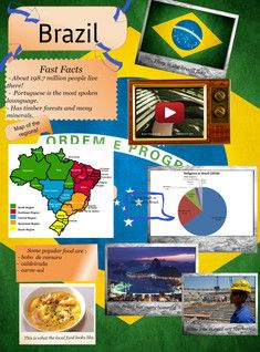 Brazil, officially the Federative Republic of Brazil is the world's fifth largest country by both area and population.  #glogster #glogpedia #brazil
