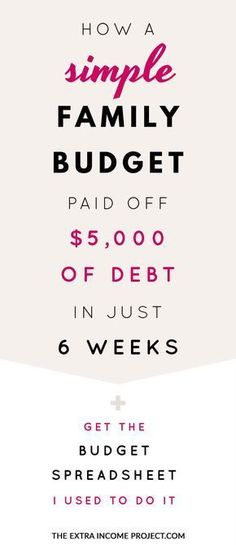 Collection settlement letter a debt settlement agreement letter how a simple family budget helped pay off 5000 of debt in just 6 weeks if youre looking to pay off debt quickly these budgeting tips will help you start spiritdancerdesigns Image collections