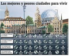 Las mejores y peores ciudades para vivir | Infografías del Perú |Freelance en maquetación, infografías, diseño de publicacciones gráficas en...