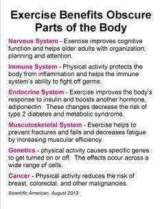 Research Findings on Benefits of Exercise