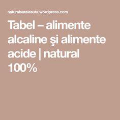 Tabel – alimente alcaline şi alimente acide   natural 100%