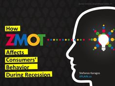 Digital technology provides consumers with the power to be smarter and more informed shoppers than ever before. ZMOT, introduced by Google, is a mental marketing model that shows you how to influence online buying decisions.