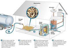 vertical hand fired boiler vhf series hurst boiler modular biomass boiler diagram