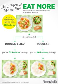 10 Pinable Charts That'll Speed Up Your Slim-Down | Women's Health Magazine