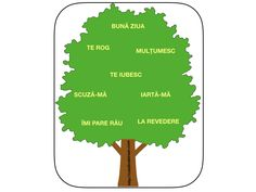 Cuvinte magice. 3 planse. Herbs, School, Blog, Herb, Blogging