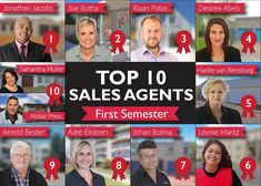 Somerset West, Sales Agent, Best Hospitals, Property Prices, Shopping Center, Primary School, Facebook Sign Up, Bay Area, South Africa