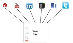 Social SEO and why it is so important!