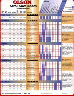 Olson® Scroll Saw Blade Selection Guide