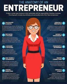 610 Successful Entrepreneurs Ideas Entrepreneur Success Business Tips Home Bakery Business