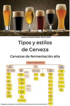 Cerveza casera: Desde la receta hasta el negocio #craftbeer #beer