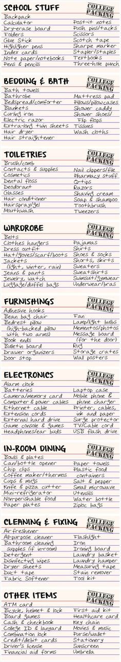 College packing index cards - liking this. shows what is needed in dorm and in class. College packing index cards - liking this. shows what is needed in dorm and in class. Dorm Room Checklist, College Checklist, College Planning, College Hacks, Packing Checklist, Dorm Hacks, College Supplies, College Freshman Tips, College Classes