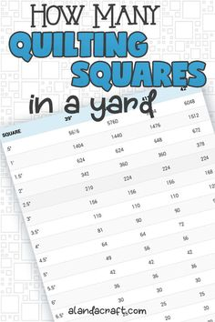 Find out how many squares of quilting fabric you can get from a yard of fabric. Whether you want to cut squares, or this easy to read chart will show you how many squares you will end up with. Quilting Rulers, Quilting Tips, Quilting Tutorials, Quilting Fabric, Quilting Room, Hand Quilting, Quilting Templates, Quilt Patterns Free, Quilting Designs