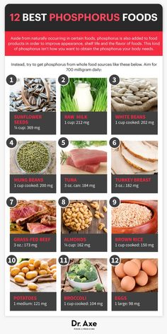 Phosphorus foods - Dr. Axe   http://www.draxe.com  #health #Holistic #natural