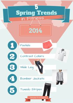 Five Spring Trends in Fitness Fashion | Simply Fit & Clean