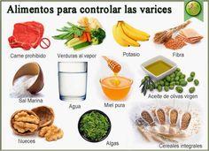 Buenos Alimentos