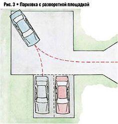 парковка с разворотной площадкой