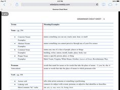 Grammar Tip Sheet for ACT.                       http://edselplus.weebly.com/uploads/1/9/7/5/19755251/act_english--grammer_cheat_sheet.pdf