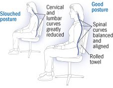4 ways to turn good posture into less back pain - Harvard Health Publications