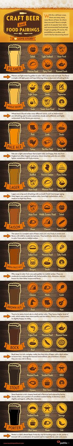 Craft Beer Pairing - 45 Infographics about Alcohol That You Should Know More Beer, All Beer, Wine And Beer, Best Beer, Beer Brewing, Home Brewing, Wein Poster, Beer Pairing, Food Pairing