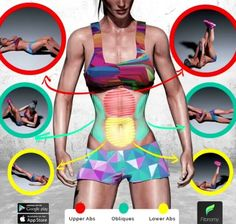 Total abs workout - Fast Fat Burning the best Methods - Total Abs, Total Ab Workout, Ab Workout At Home, At Home Workouts, Abs Workout Challenge, Workout Abs, Fitness Workouts, Fitness Herausforderungen, Fitness Tracker