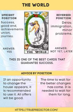 The World Tarot card meaning in future, love and career readings The World Tarot Card, Tarot Interpretation, Tarot Cards For Beginners, Tarot Card Spreads, Tarot Astrology, Love Tarot, Tarot Card Meanings, Card Reading, Tarot Decks