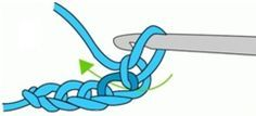 Pontos de Crochê – Aprenda como fazer os 4 pontos básicos!