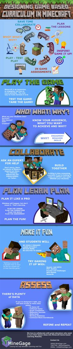 Well here we are, educators around the world, enticed and inspired by this new opportunity to engage and inspire learning in our students by way of Minecraft.  Minecraft is the smash-hit open world...
