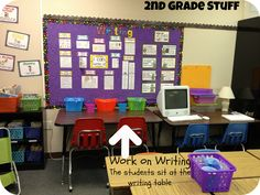 2nd Grade Stuff: The Centers That Have Saved My Classroom!