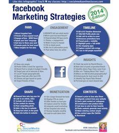 40 Conseils pour votre Marketing Facebook en 2014 [Infographie] | Emarketinglicious