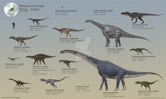 European Dinosaurs Part 1: Triassic and Jurassic by PaleoGuy on DeviantArt